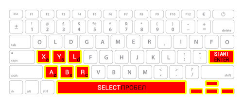 Клавиши управления в эмуляторе для SNES